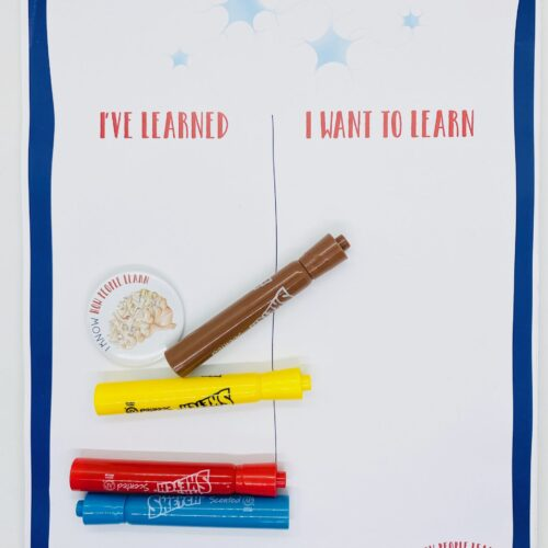 Poster: I've learned – I want to learn